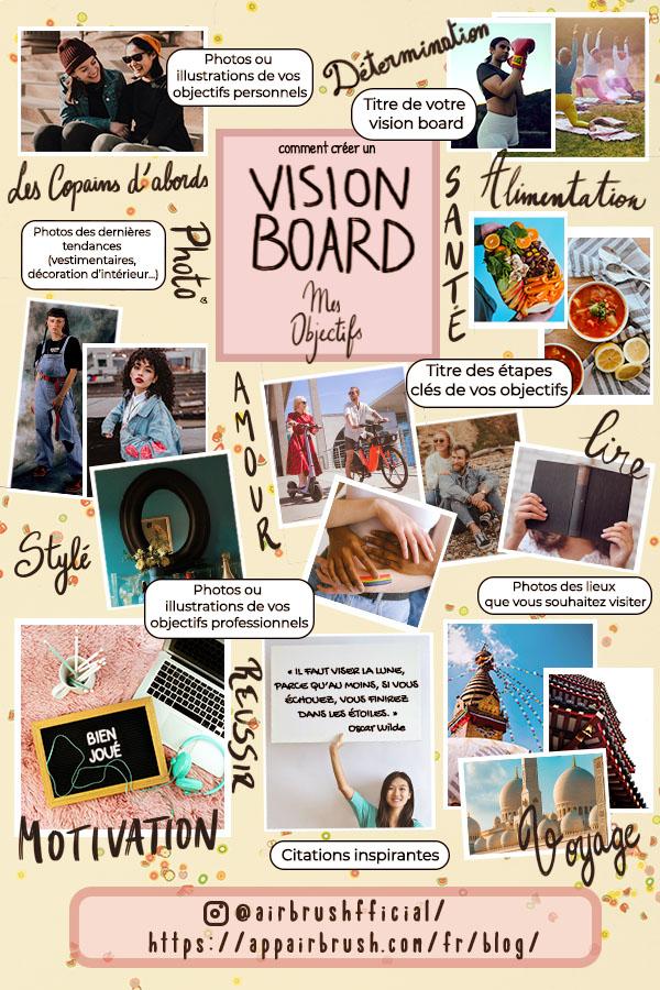 Un vision board pour une année réussie03