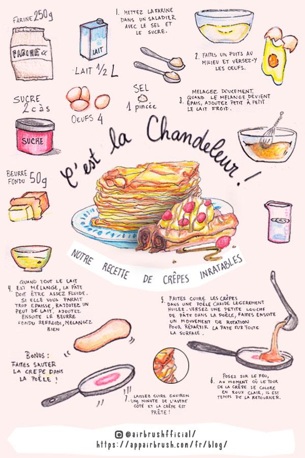 C'est la Chandeleur : une crêpe, un filtre !01