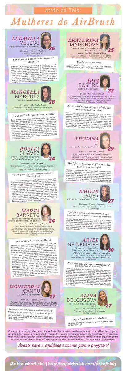 Infográfico com todas as informações das mulheres que foram entrevistadas nesse post.