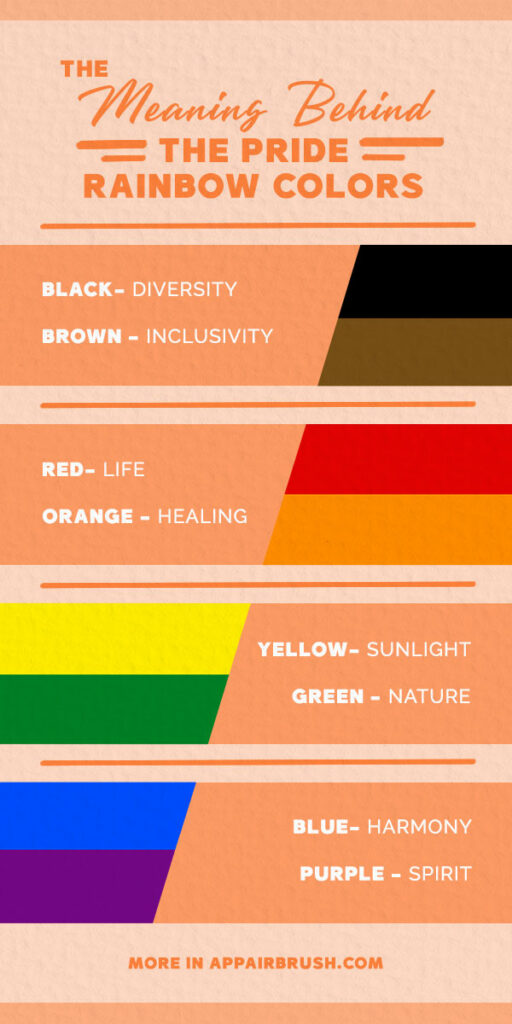 infographic showing the meanings of the different pride rainbow colors