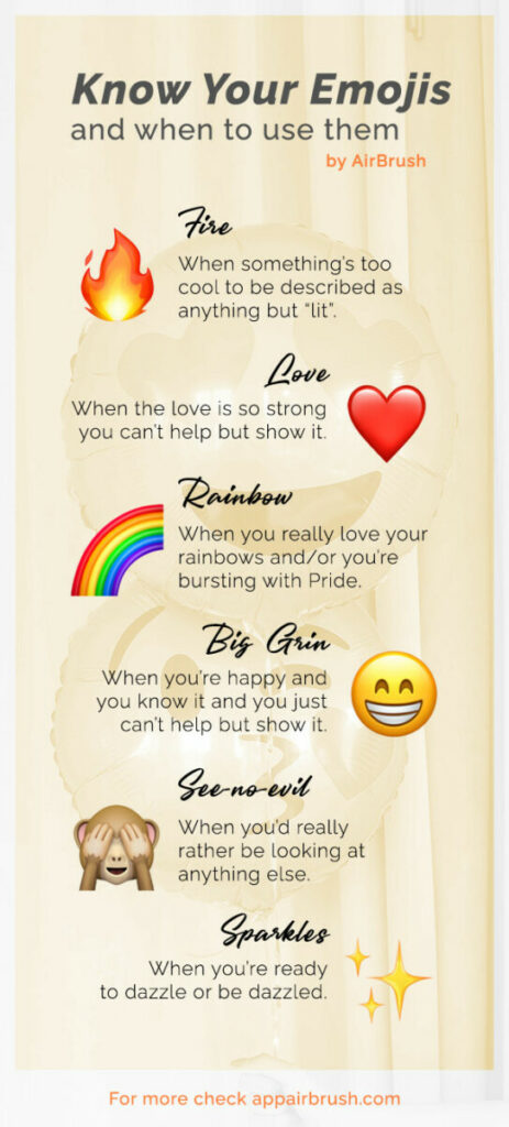 Know Your Emojis infographic
